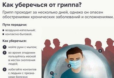 Рекомендации гражданам по профилактике гриппа и орви