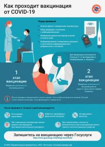 О вакцинации против COVID-19 в вопросах и ответах