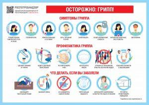 Меры личной гигиены, профилактики гриппа и ОРВИ